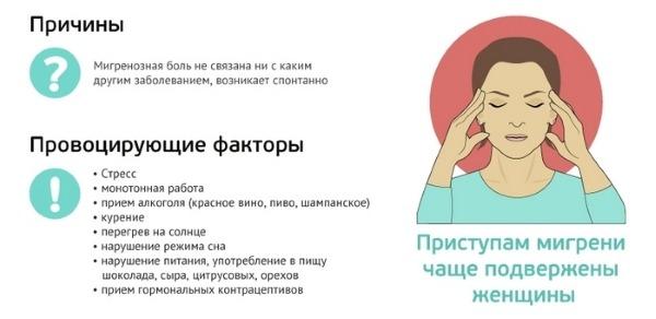 Что делать когда болит шея и затылок