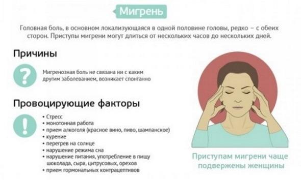 Головная боль-мигрень