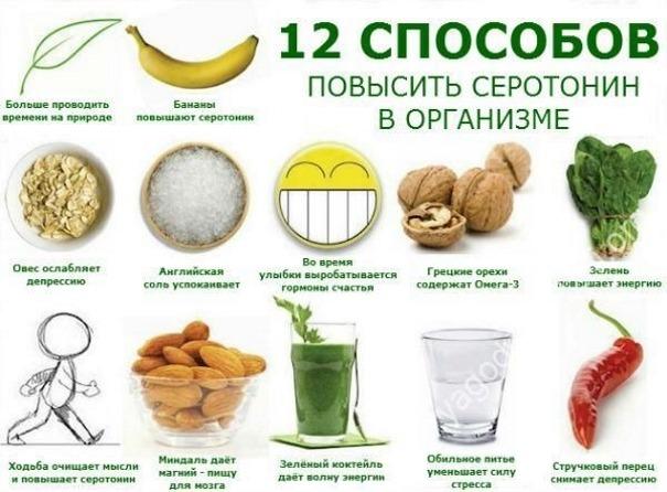 Продукты для выработки серотонина